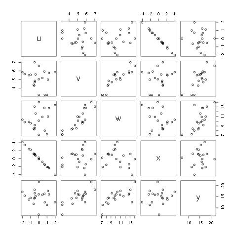 6  Intermediate Plotting — R Tutorial
