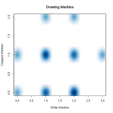 6  Intermediate Plotting — R Tutorial